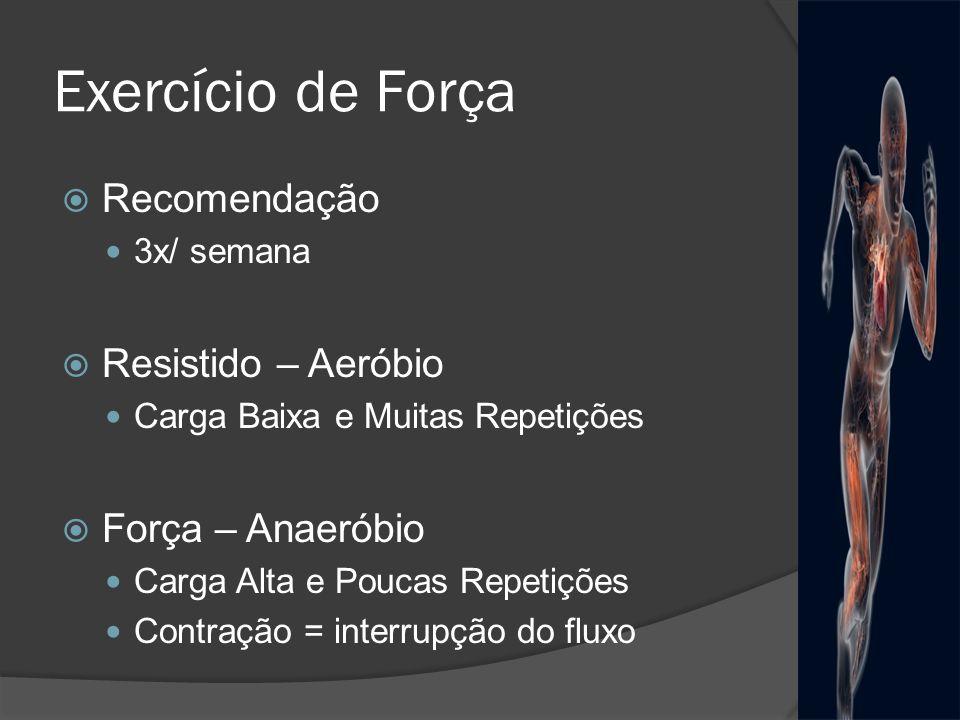 Exercício de Força Recomendação 3x/ semana Resistido – Aeróbio Carga Baixa e Muitas Repetições Força – Anaeróbio Carga Alta e Poucas Repetições Contra