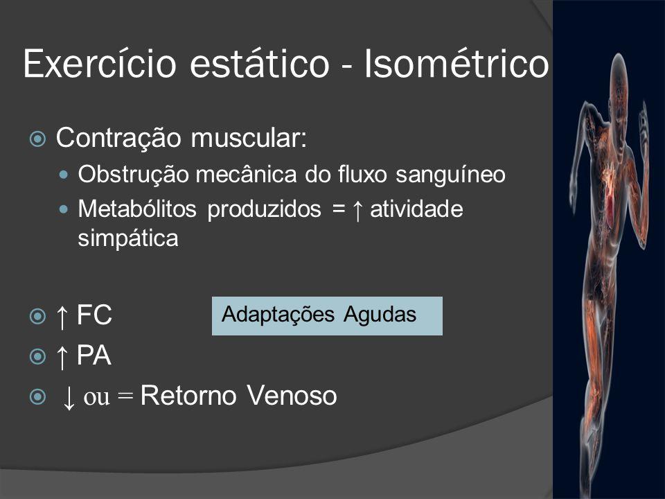 Exercício dinâmico - Isotônico Contração muscular: Não há obstrução mecânica do fluxo sanguíneo – Bomba Muscular Metabólitos produzidos e estimulação mecânica = atividade simpática FC PA Débito Cardíaco Adaptações Agudas