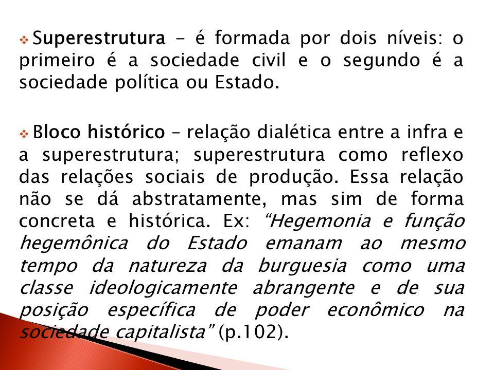 Superestrutura - é formada por dois níveis: o primeiro é a sociedade civil e o segundo é a sociedade política ou Estado. Bloco histórico – relação dia