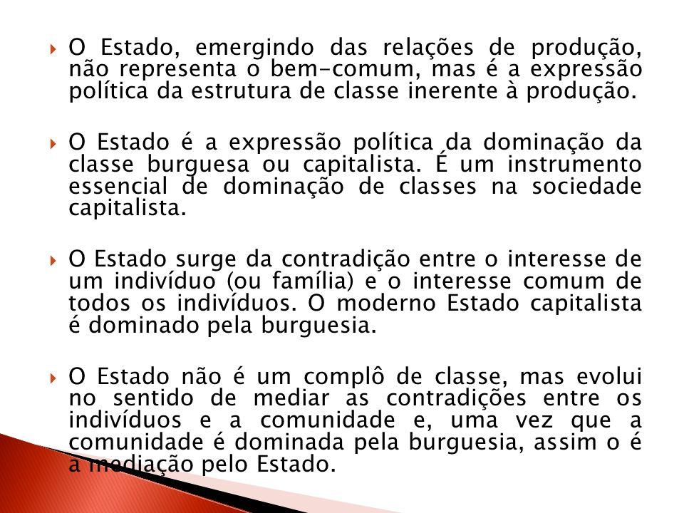 O Estado, emergindo das relações de produção, não representa o bem-comum, mas é a expressão política da estrutura de classe inerente à produção. O Est