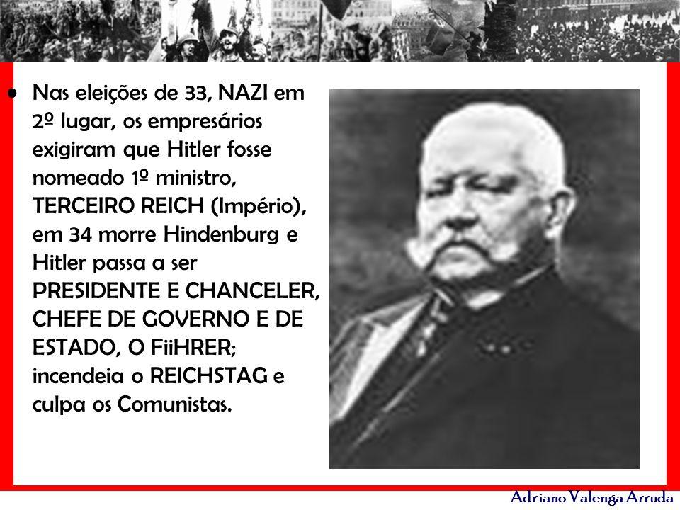 Adriano Valenga Arruda Nas eleições de 33, NAZI em 2º lugar, os empresários exigiram que Hitler fosse nomeado 1º ministro, TERCEIRO REICH (Império), e