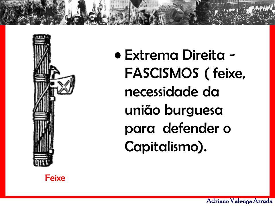 Adriano Valenga Arruda Extrema Direita - FASCISMOS ( feixe, necessidade da união burguesa para defender o Capitalismo). Feixe