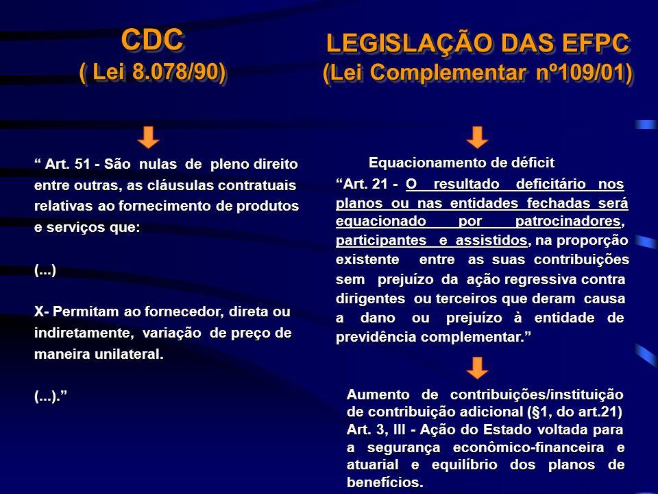 Equacionamento de déficit Art. 21 - O resultado deficitário nos planos ou nas entidades fechadas será equacionado por patrocinadores, participantes e