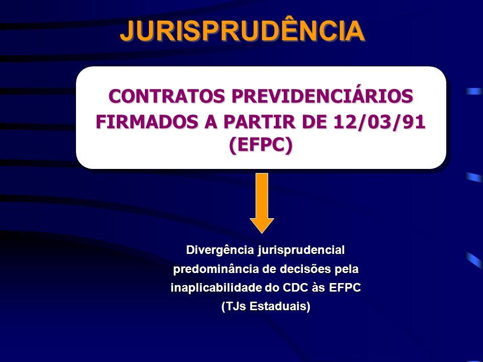 Divergência jurisprudencial predominância de decisões pela inaplicabilidade do CDC às EFPC (TJs Estaduais) JURISPRUDÊNCIA CONTRATOS PREVIDENCIÁRIOS FI