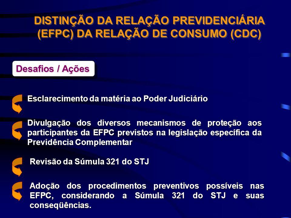 DISTINÇÃO DA RELAÇÃO PREVIDENCIÁRIA (EFPC) DA RELAÇÃO DE CONSUMO (CDC) Desafios / Ações Esclarecimento da matéria ao Poder Judiciário Divulgação dos d