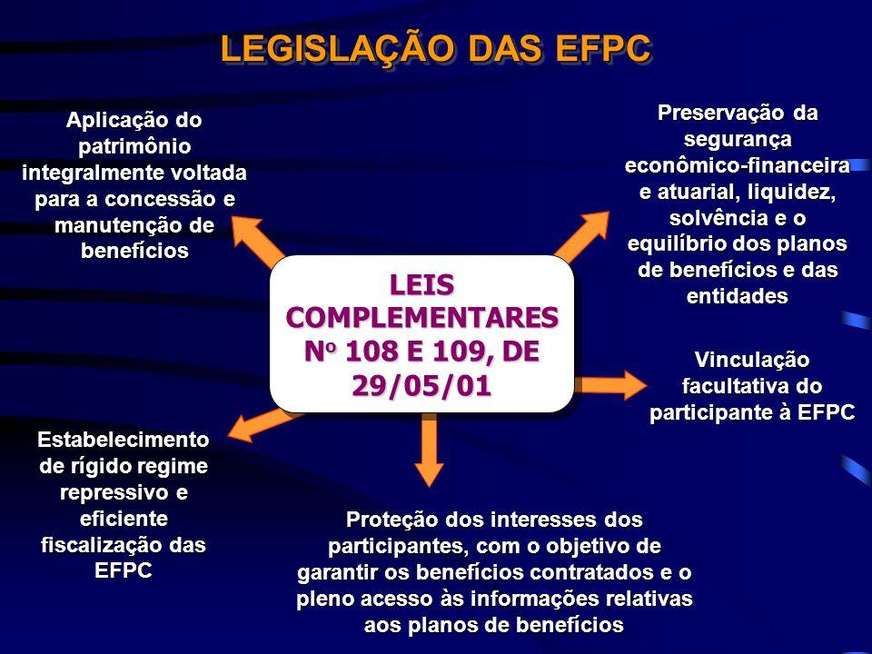 LEGISLAÇÃO DAS EFPC Preservação da segurança econômico-financeira e atuarial, liquidez, solvência e o equilíbrio dos planos de benefícios e das entida