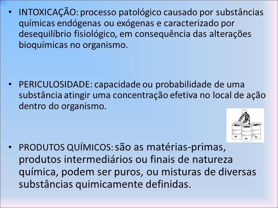INTOXICAÇÃO: processo patológico causado por substâncias químicas endógenas ou exógenas e caracterizado por desequilíbrio fisiológico, em consequência