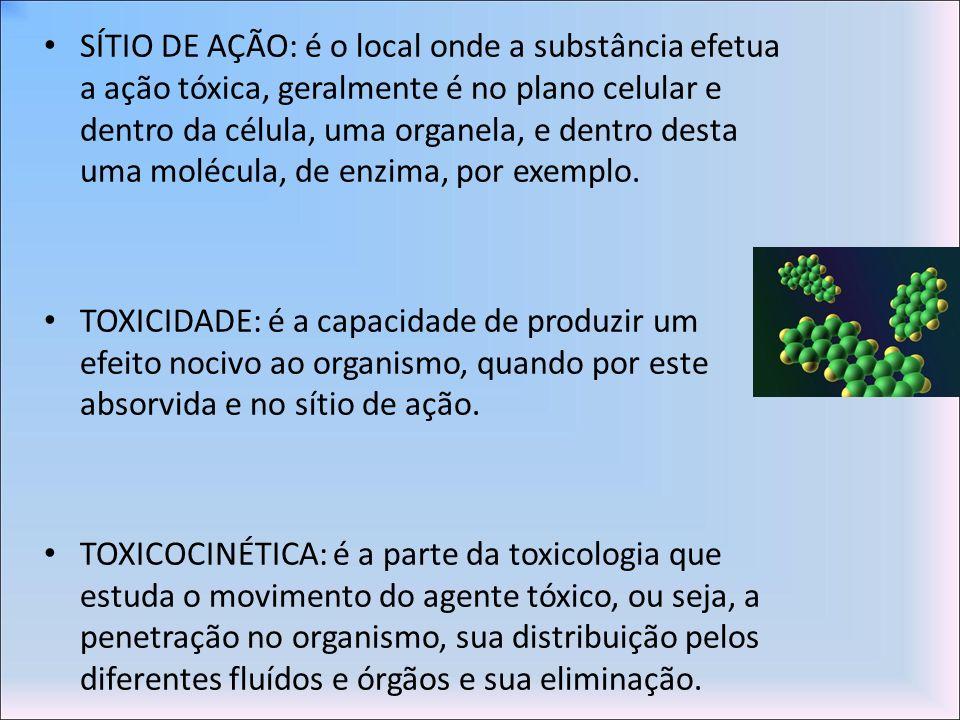 SÍTIO DE AÇÃO: é o local onde a substância efetua a ação tóxica, geralmente é no plano celular e dentro da célula, uma organela, e dentro desta uma mo
