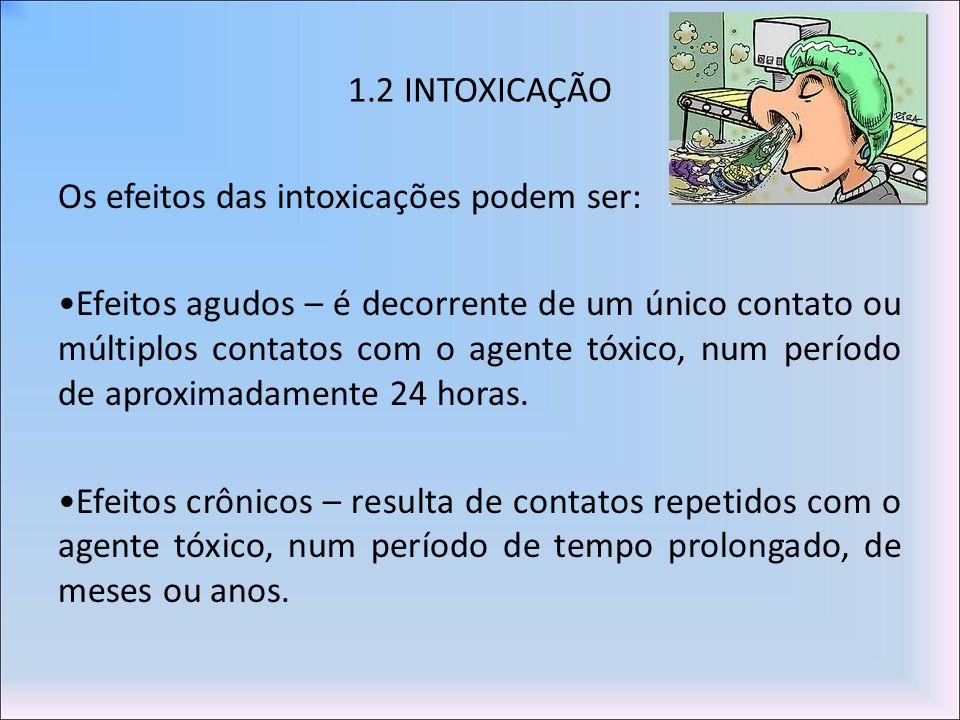 1.2 INTOXICAÇÃO Os efeitos das intoxicações podem ser: Efeitos agudos – é decorrente de um único contato ou múltiplos contatos com o agente tóxico, nu