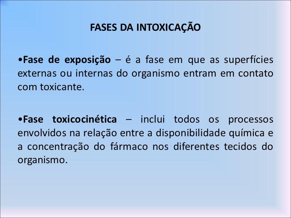 FASES DA INTOXICAÇÃO Fase de exposição – é a fase em que as superfícies externas ou internas do organismo entram em contato com toxicante. Fase toxico