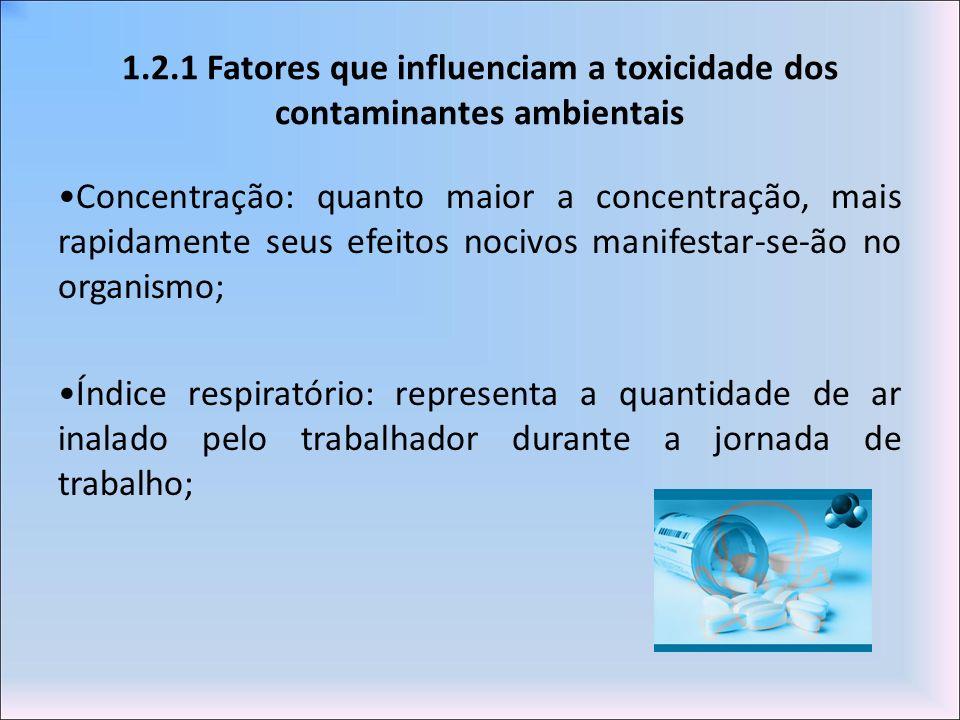 1.2.1 Fatores que influenciam a toxicidade dos contaminantes ambientais Concentração: quanto maior a concentração, mais rapidamente seus efeitos nociv