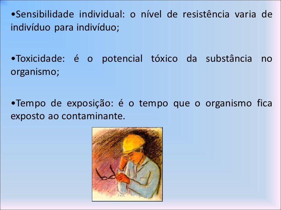 Sensibilidade individual: o nível de resistência varia de indivíduo para indivíduo; Toxicidade: é o potencial tóxico da substância no organismo; Tempo