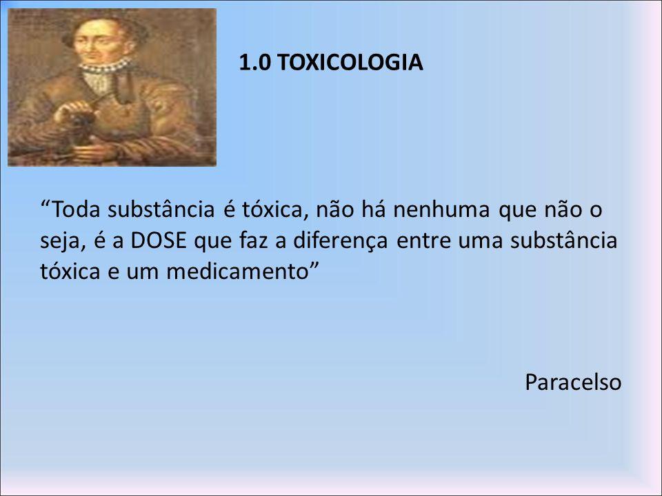 1.0 TOXICOLOGIA Toda substância é tóxica, não há nenhuma que não o seja, é a DOSE que faz a diferença entre uma substância tóxica e um medicamento Par