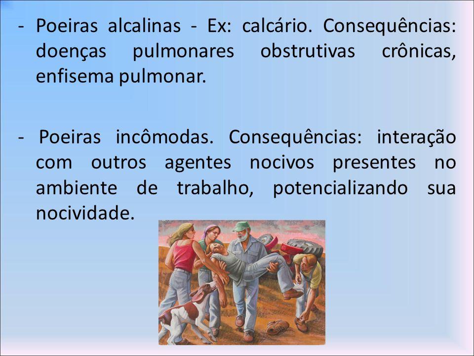 -Poeiras alcalinas - Ex: calcário. Consequências: doenças pulmonares obstrutivas crônicas, enfisema pulmonar. - Poeiras incômodas. Consequências: inte