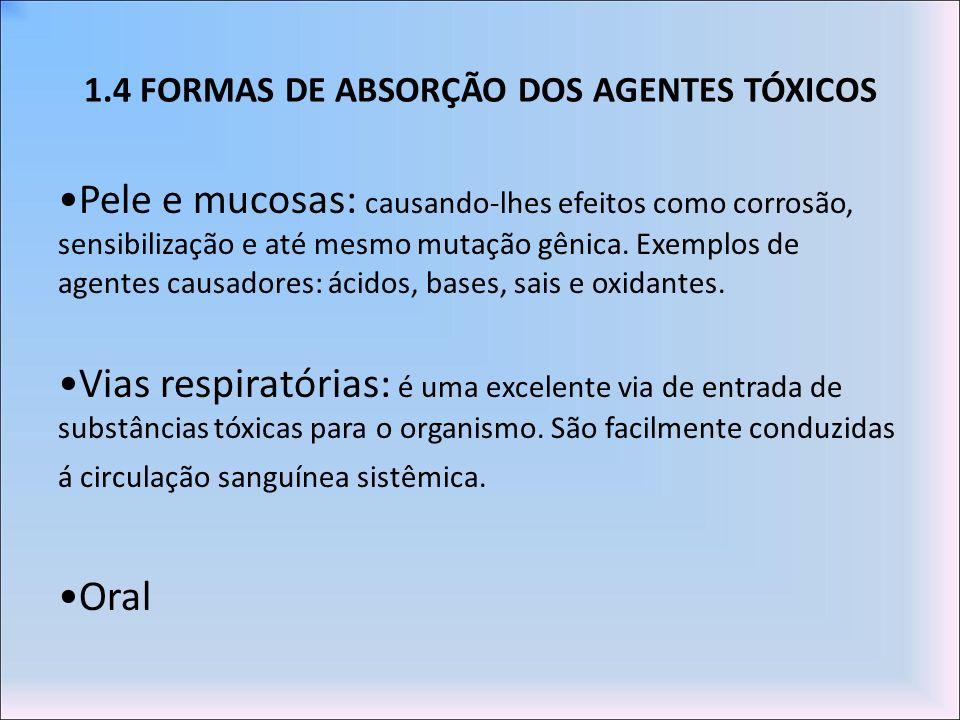 1.4 FORMAS DE ABSORÇÃO DOS AGENTES TÓXICOS Pele e mucosas: causando-lhes efeitos como corrosão, sensibilização e até mesmo mutação gênica. Exemplos de