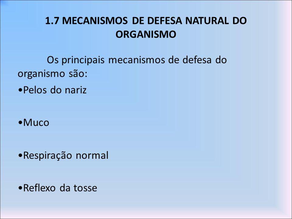 1.7 MECANISMOS DE DEFESA NATURAL DO ORGANISMO Os principais mecanismos de defesa do organismo são: Pelos do nariz Muco Respiração normal Reflexo da to