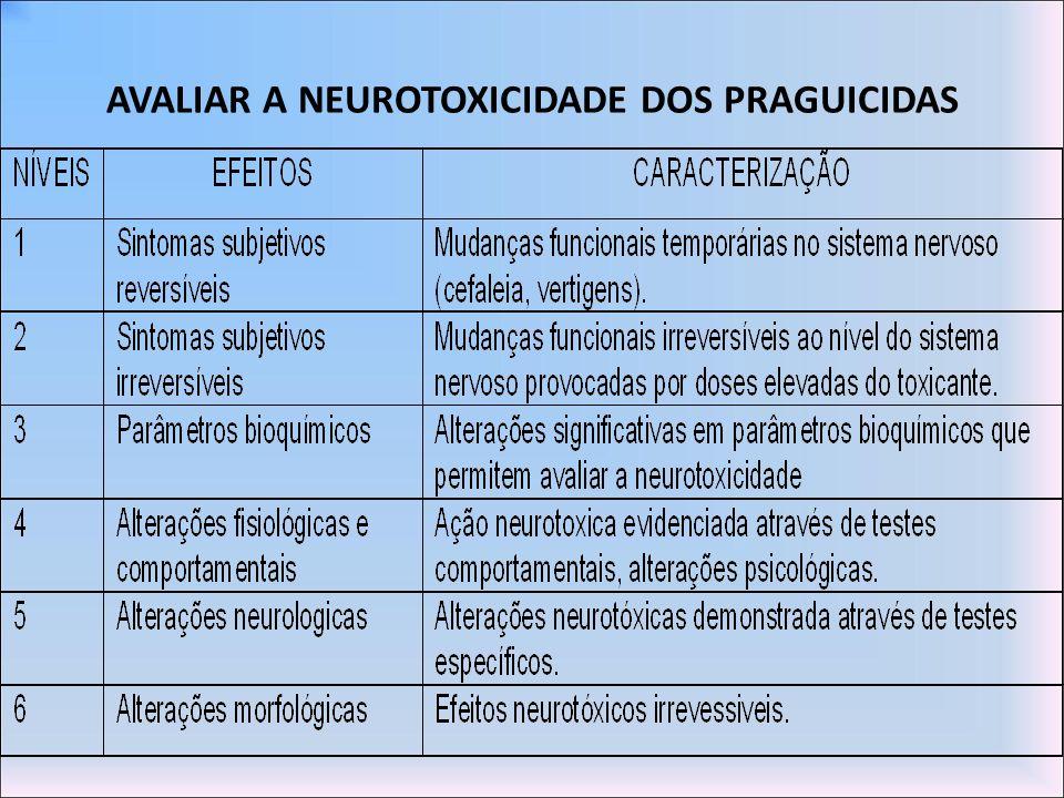 AVALIAR A NEUROTOXICIDADE DOS PRAGUICIDAS