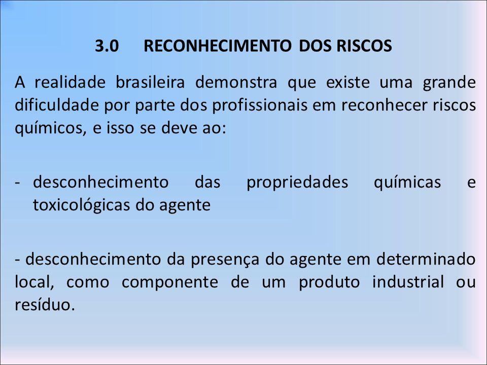 3.0RECONHECIMENTO DOS RISCOS A realidade brasileira demonstra que existe uma grande dificuldade por parte dos profissionais em reconhecer riscos quími