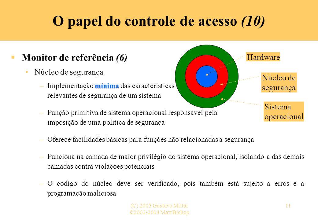 ©2002-2004 Matt Bishop (C) 2005 Gustavo Motta11 O papel do controle de acesso (10) Monitor de referência (6) Núcleo de segurança mínima –Implementação