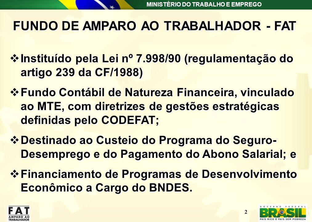 MINISTÉRIO DO TRABALHO E EMPREGO 2 FUNDO DE AMPARO AO TRABALHADOR - FAT Instituído pela Lei nº 7.998/90 (regulamentação do artigo 239 da CF/1988) Fund