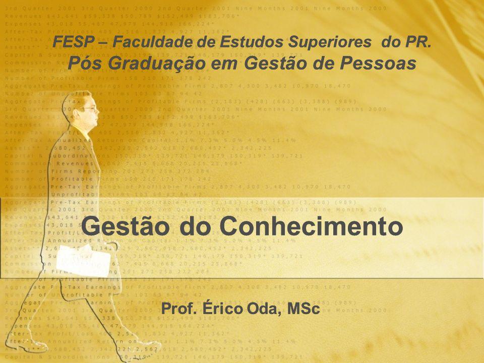 FESP – Faculdade de Estudos Superiores do PR. Pós Graduação em Gestão de Pessoas Gestão do Conhecimento Prof. Érico Oda, MSc