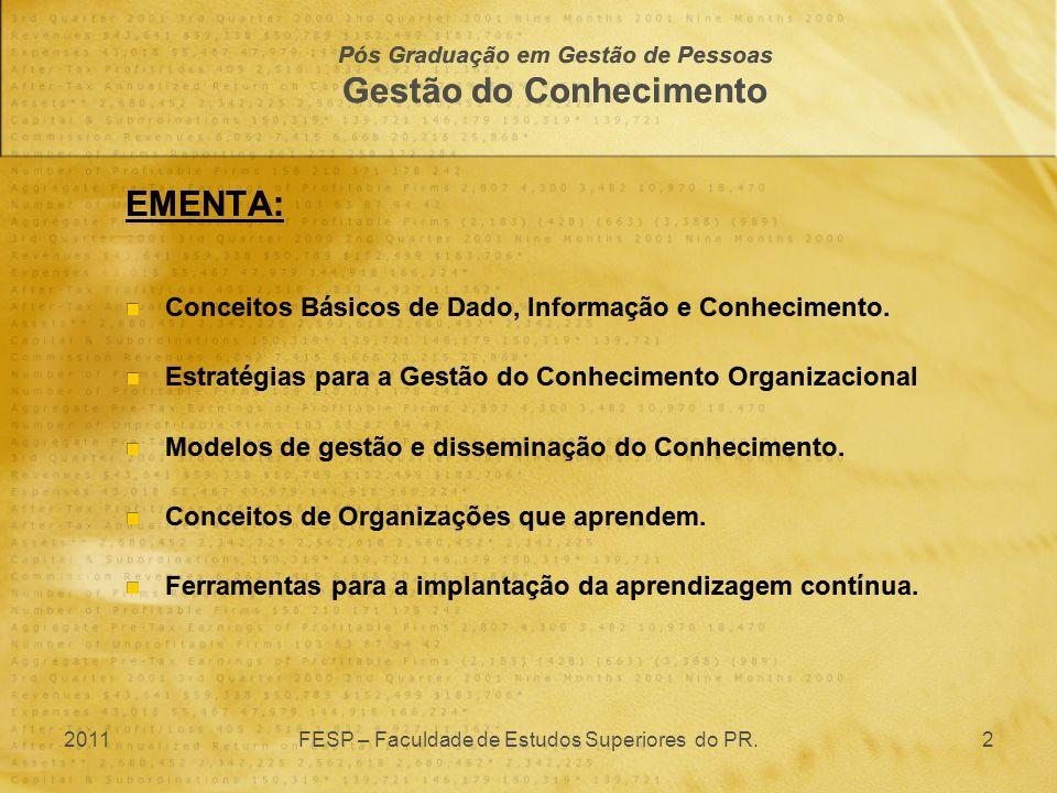 EMENTA: Conceitos Básicos de Dado, Informação e Conhecimento. Estratégias para a Gestão do Conhecimento Organizacional Modelos de gestão e disseminaçã