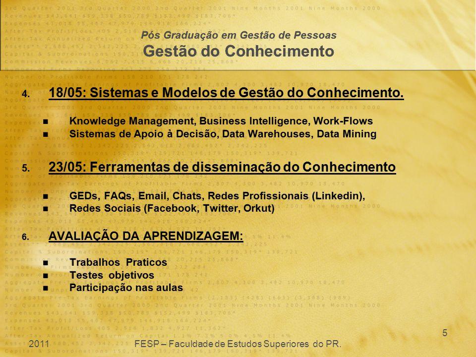 Pós Graduação em Gestão de Pessoas Gestão do Conhecimento 4. 18/05: Sistemas e Modelos de Gestão do Conhecimento. Knowledge Management, Business Intel