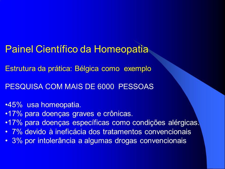 Painel Científico da Homeopatia Estrutura da prática: Bélgica como exemplo PESQUISA COM MAIS DE 6000 PESSOAS 45% usa homeopatia. 17% para doenças grav