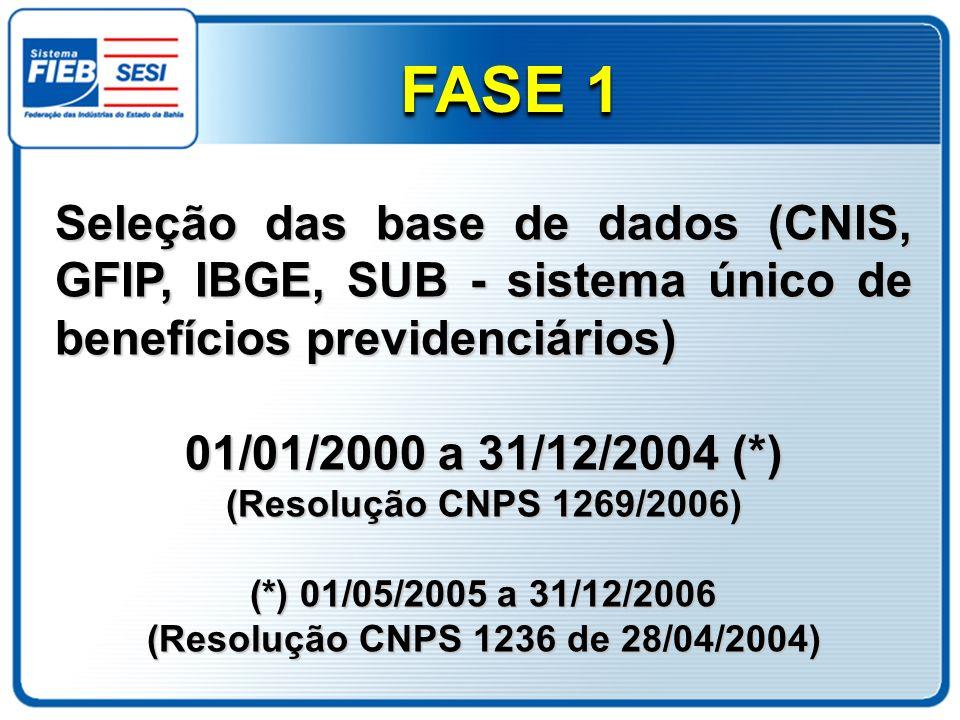 Seleção das base de dados (CNIS, GFIP, IBGE, SUB - sistema único de benefícios previdenciários) 01/01/2000 a 31/12/2004 (*) (Resolução CNPS 1269/2006)