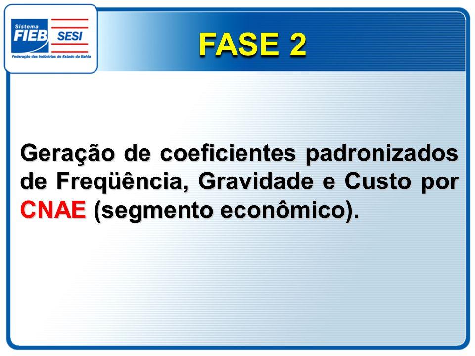 Geração de coeficientes padronizados de Freqüência, Gravidade e Custo por CNAE (segmento econômico). FASE 2