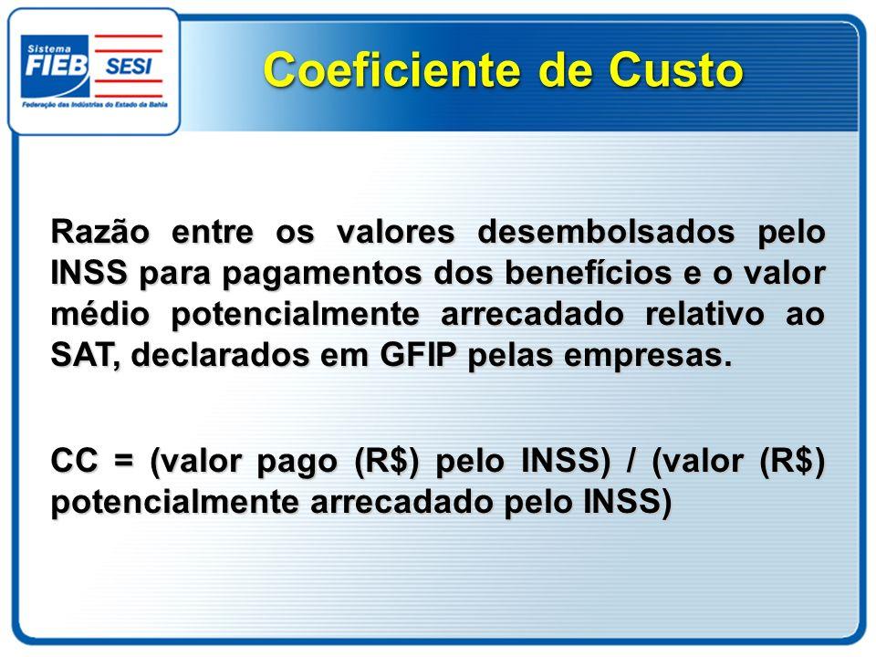 Razão entre os valores desembolsados pelo INSS para pagamentos dos benefícios e o valor médio potencialmente arrecadado relativo ao SAT, declarados em
