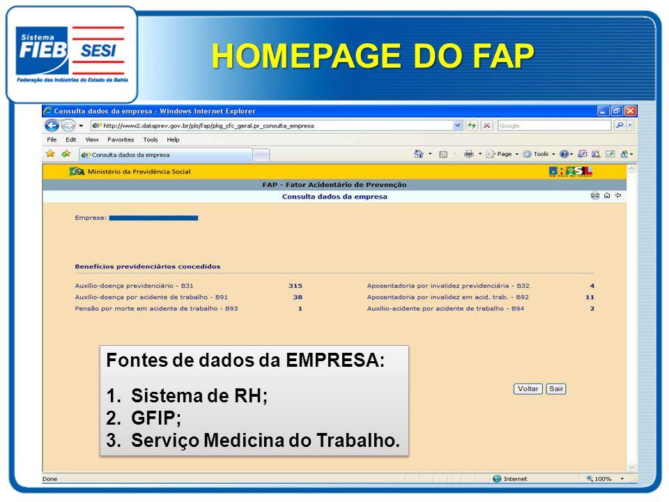 Fontes de dados da EMPRESA: 1.Sistema de RH; 2.GFIP; 3.Serviço Medicina do Trabalho. Fontes de dados da EMPRESA: 1.Sistema de RH; 2.GFIP; 3.Serviço Me