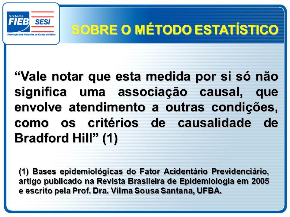 (1) Bases epidemiológicas do Fator Acidentário Previdenciário, artigo publicado na Revista Brasileira de Epidemiologia em 2005 e escrito pela Prof. Dr