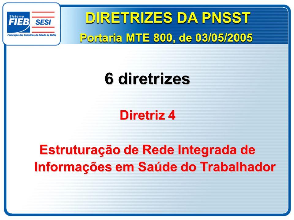 DIRETRIZES DA PNSST 6 diretrizes Diretriz 4 Estruturação de Rede Integrada de Informações em Saúde do Trabalhador Portaria MTE 800, de 03/05/2005