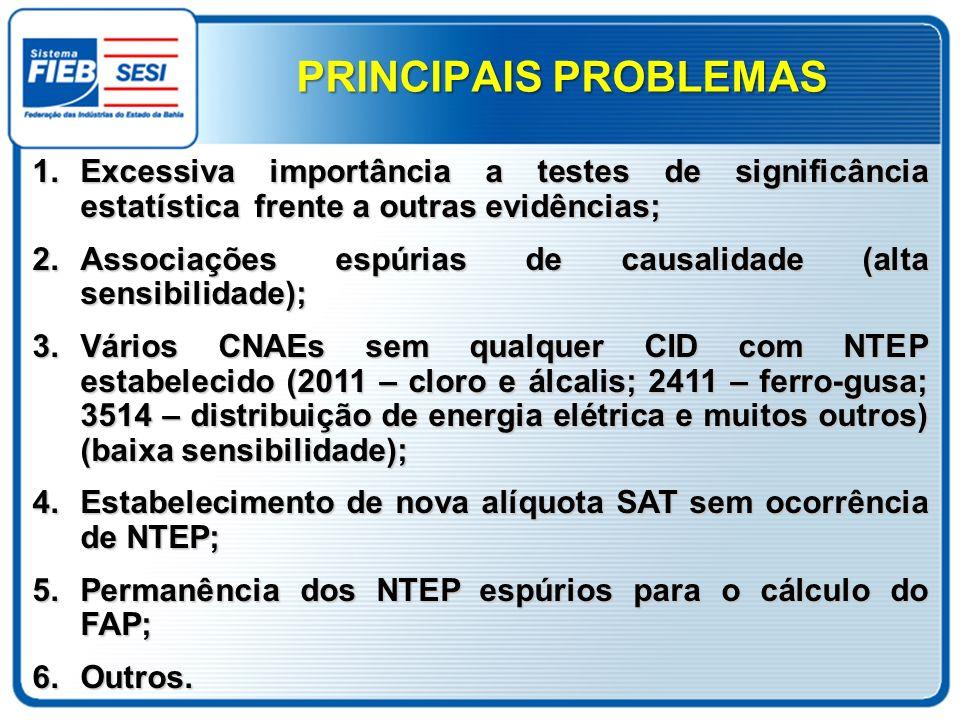 PRINCIPAIS PROBLEMAS 1.Excessiva importância a testes de significância estatística frente a outras evidências; 2.Associações espúrias de causalidade (