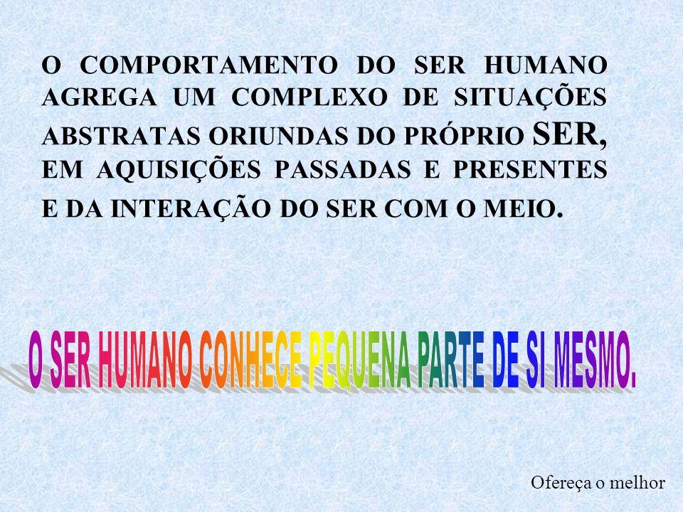 O COMPORTAMENTO DO SER HUMANO AGREGA UM COMPLEXO DE SITUAÇÕES ABSTRATAS ORIUNDAS DO PRÓPRIO SER, EM AQUISIÇÕES PASSADAS E PRESENTES E DA INTERAÇÃO DO SER COM O MEIO.