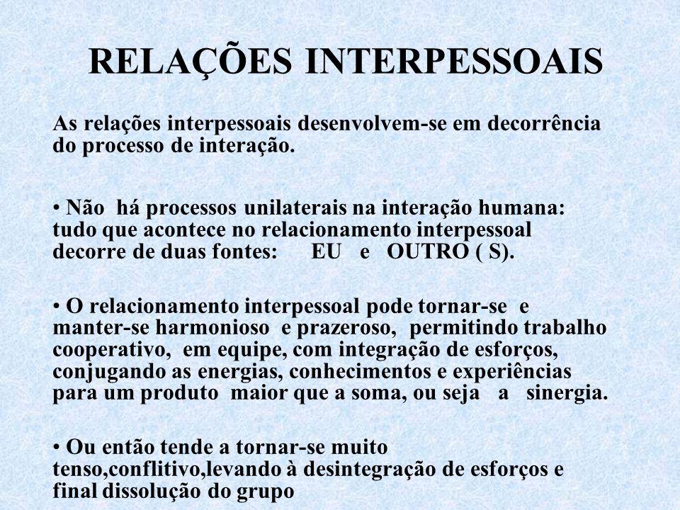 RELAÇÕES INTERPESSOAIS As relações interpessoais desenvolvem-se em decorrência do processo de interação.