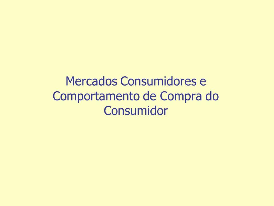 Mercados Consumidores e Comportamento de Compra do Consumidor