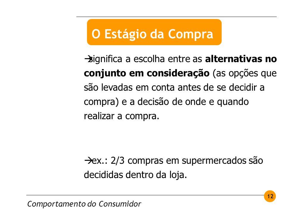 Comportamento do Consumidor 12 significa a escolha entre as alternativas no conjunto em consideração (as opções que são levadas em conta antes de se d