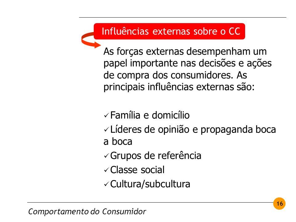 Comportamento do Consumidor 16 Influências externas sobre o CC As forças externas desempenham um papel importante nas decisões e ações de compra dos c