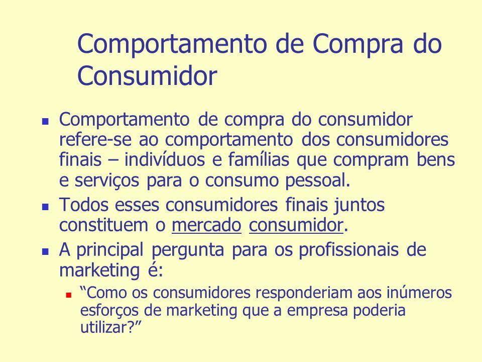 Comportamento de Compra do Consumidor Comportamento de compra do consumidor refere-se ao comportamento dos consumidores finais – indivíduos e famílias