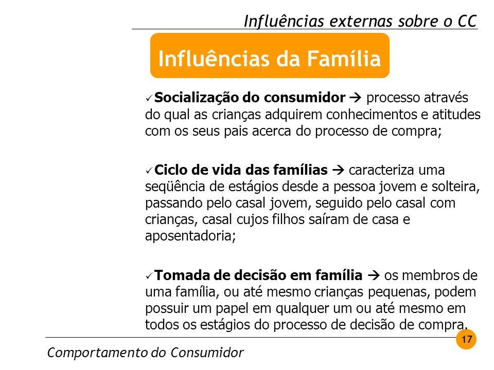 Comportamento do Consumidor 17 Influências externas sobre o CC Socialização do consumidor processo através do qual as crianças adquirem conhecimentos