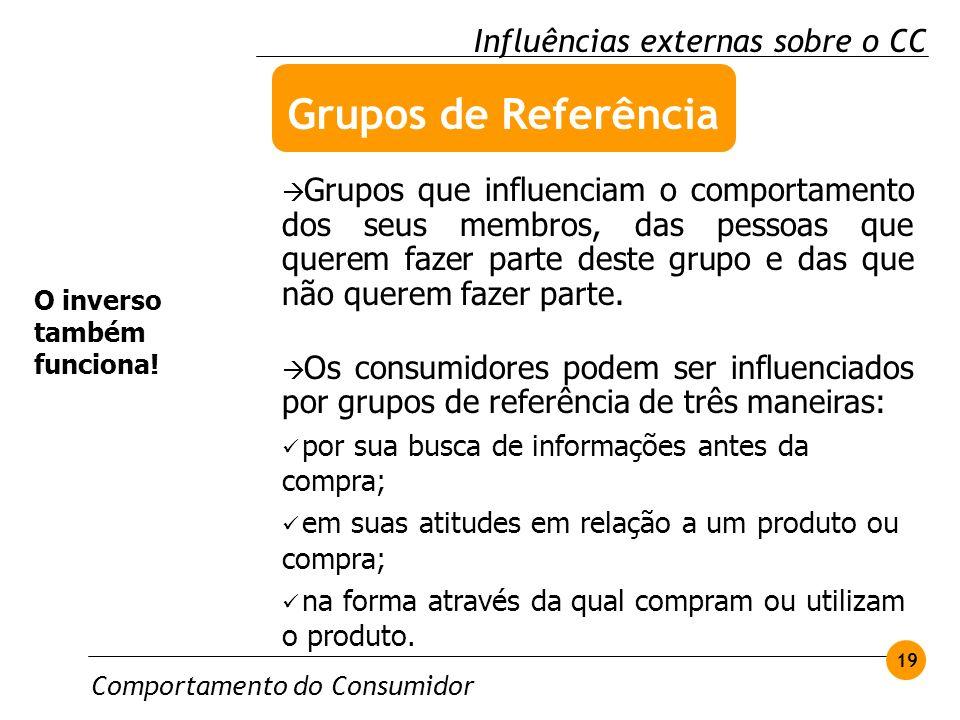 Comportamento do Consumidor 19 Influências externas sobre o CC Grupos que influenciam o comportamento dos seus membros, das pessoas que querem fazer p