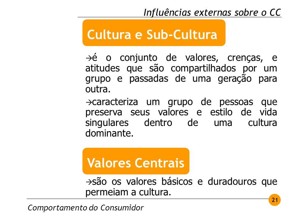 Comportamento do Consumidor 21 Influências externas sobre o CC é o conjunto de valores, crenças, e atitudes que são compartilhados por um grupo e pass