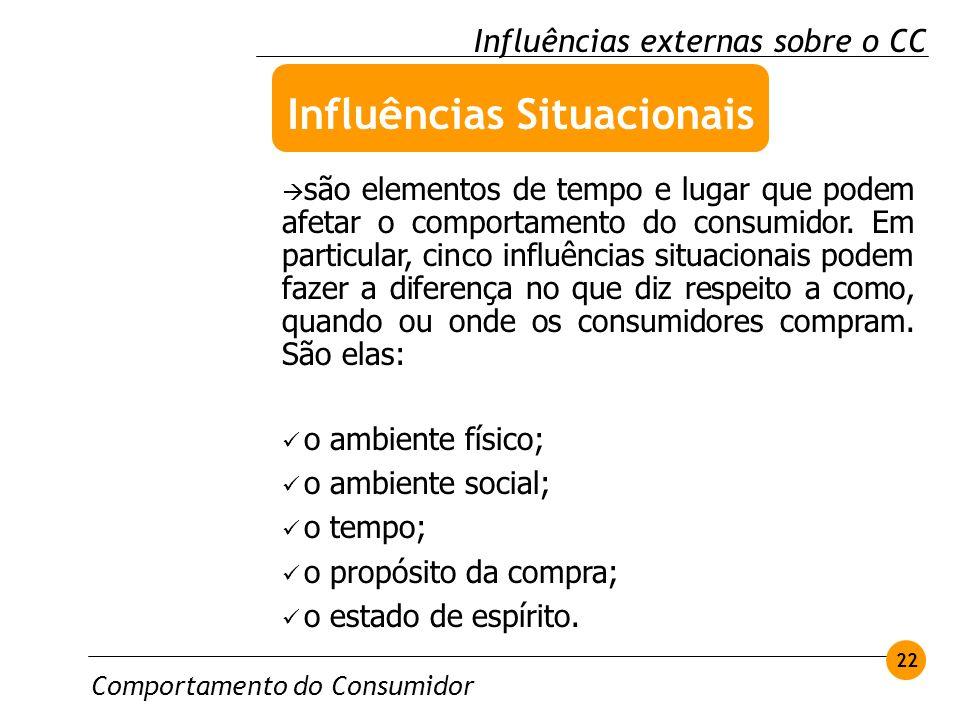 Comportamento do Consumidor 22 Influências externas sobre o CC são elementos de tempo e lugar que podem afetar o comportamento do consumidor. Em parti