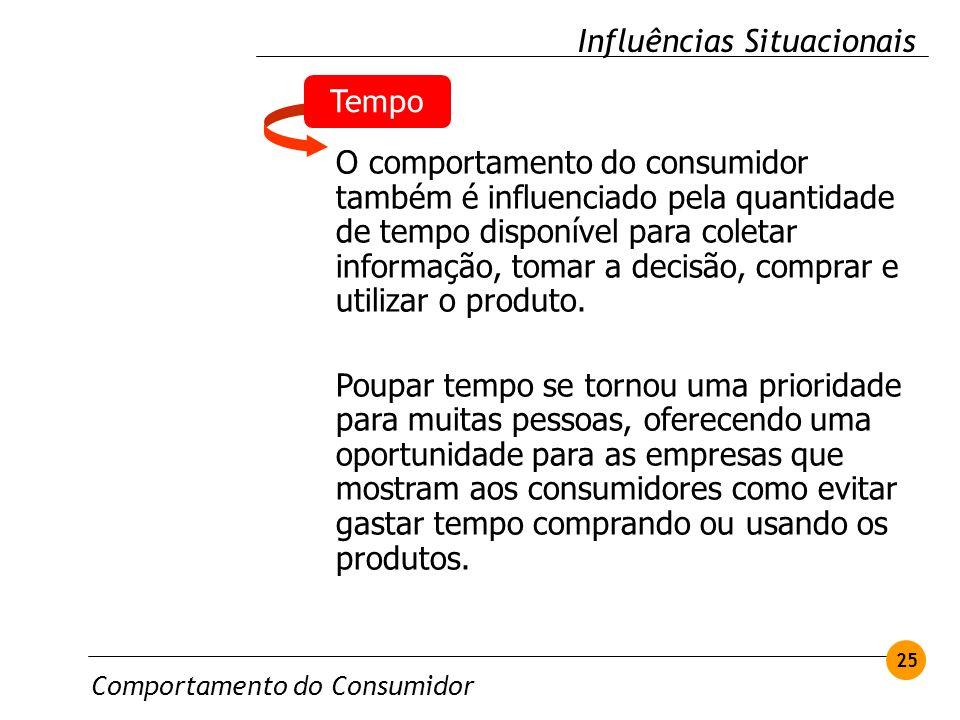 Comportamento do Consumidor 25 Influências Situacionais Tempo O comportamento do consumidor também é influenciado pela quantidade de tempo disponível