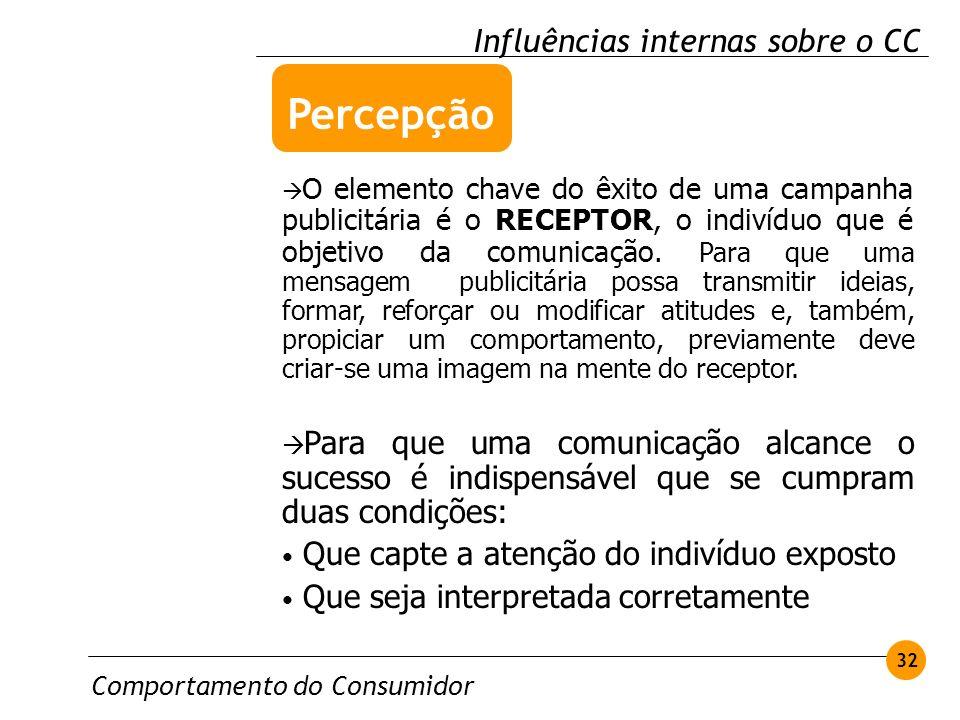 Comportamento do Consumidor 32 Influências internas sobre o CC O elemento chave do êxito de uma campanha publicitária é o RECEPTOR, o indivíduo que é