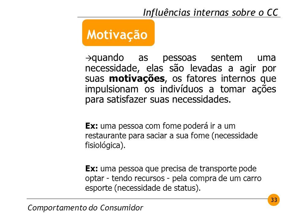 Comportamento do Consumidor 33 Influências internas sobre o CC quando as pessoas sentem uma necessidade, elas são levadas a agir por suas motivações,