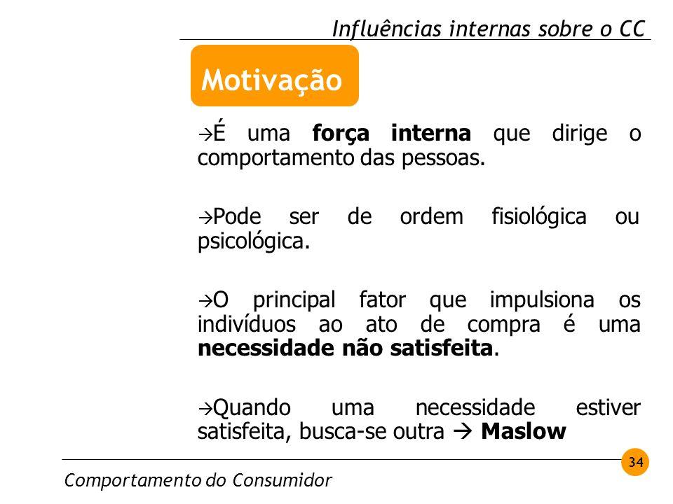 Comportamento do Consumidor 34 Influências internas sobre o CC É uma força interna que dirige o comportamento das pessoas. Pode ser de ordem fisiológi