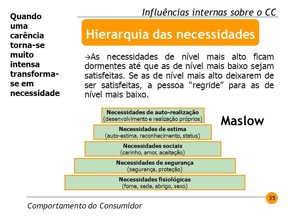 Comportamento do Consumidor 35 Influências internas sobre o CC Hierarquia das necessidades As necessidades de nível mais alto ficam dormentes até que